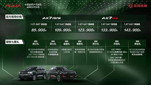 新旧外观任君选择 新款AX7/AX7 PRO正式上市