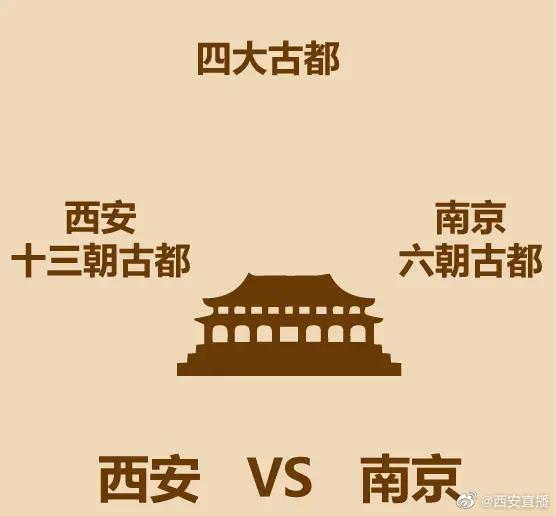 1分钟比较西安和南京(懒人简笔画)