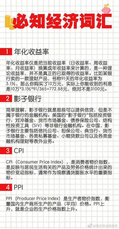 36个基础经济词汇解释
