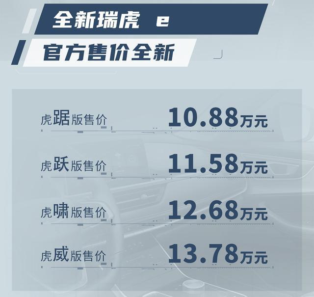 新款奇瑞瑞虎e上市,补贴后售10.88-13.78万元