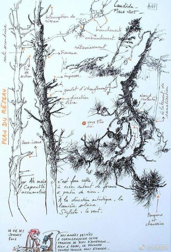 法国艺术家 Yann Lesacher 的素材笔记。
