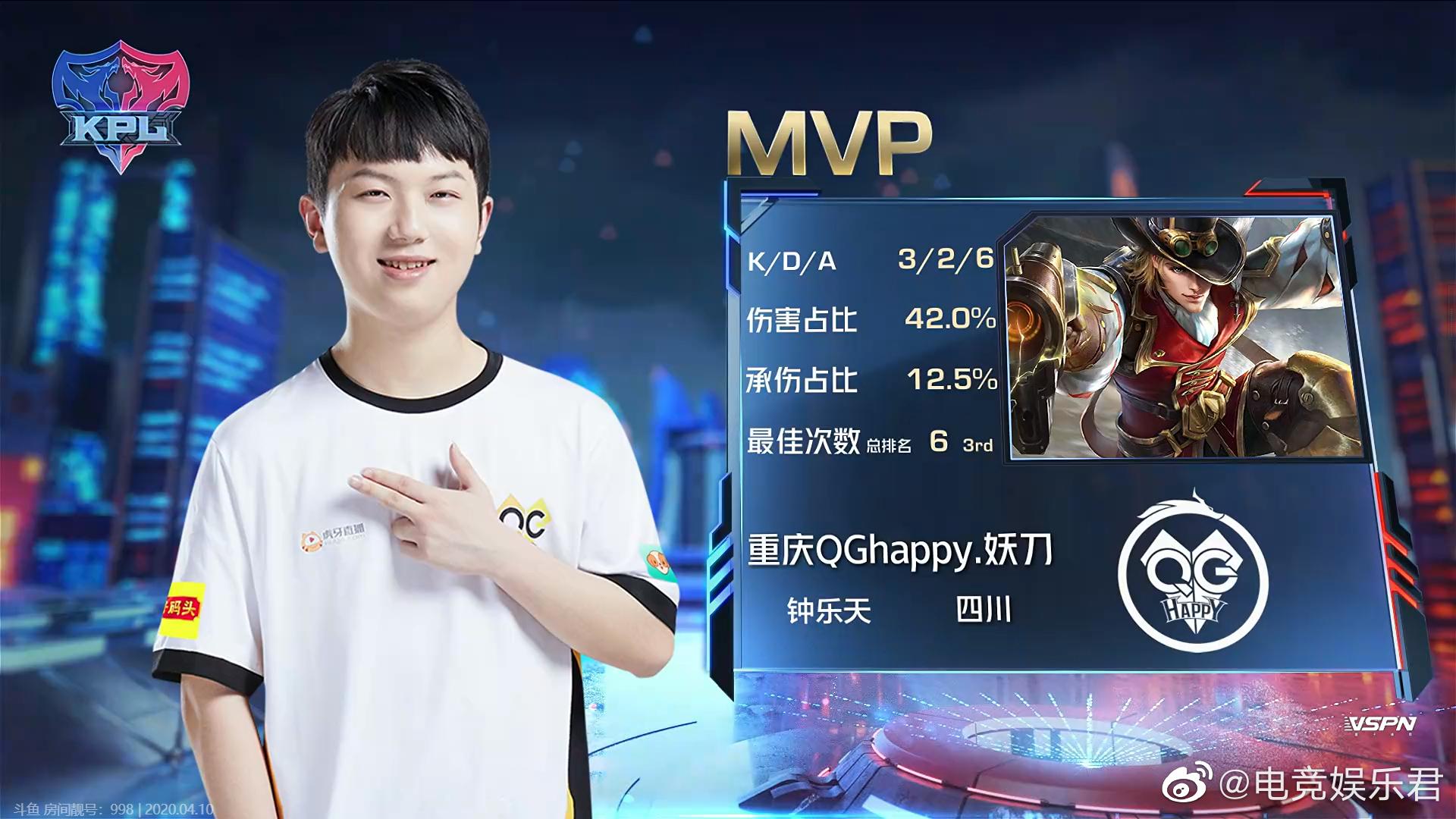 恭喜重庆QGhappy以比分3:2成功拿下与TES的对局胜利
