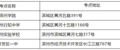 滨州发布致2021年上半年中小学教师资格考试(笔试)考生的一封信
