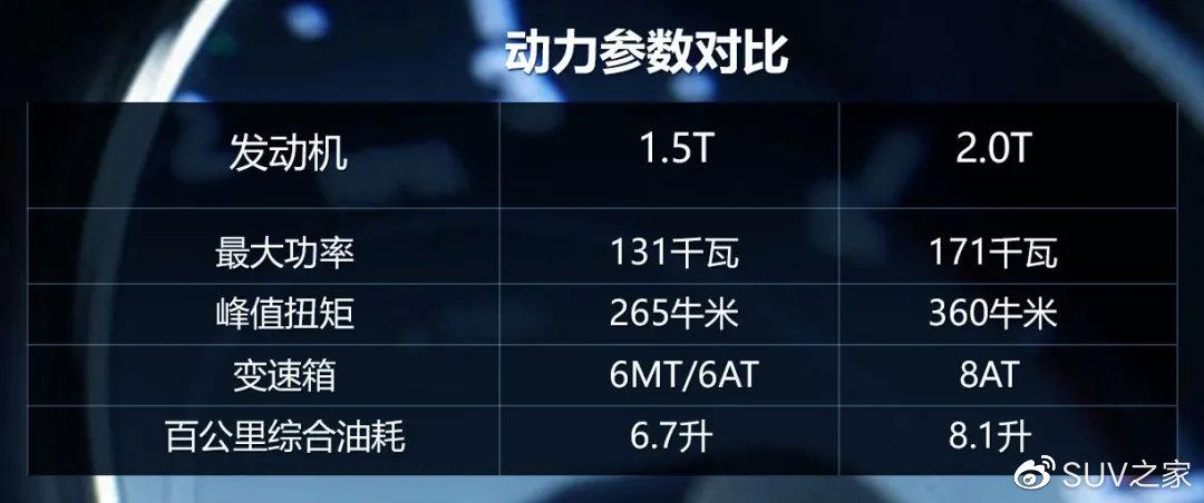 长安CS75 PLUS单车导购 推荐2.0T 自动领航型