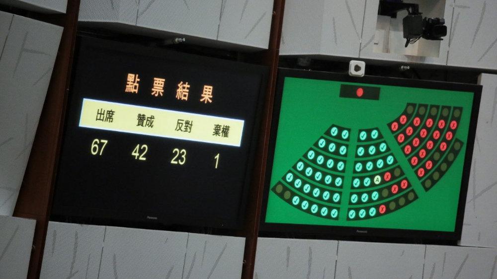 向警务处拨款近258亿港币丨香港一日