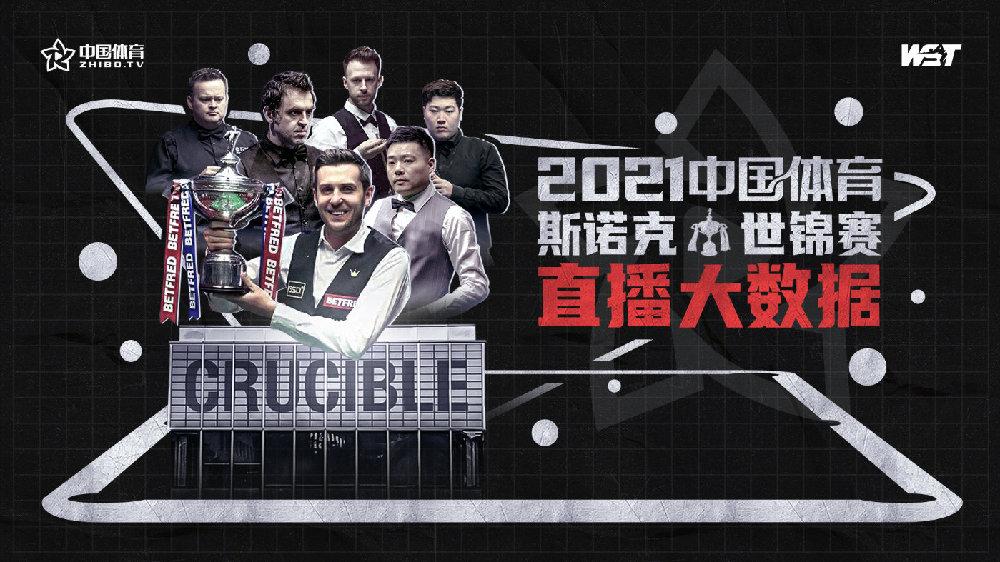 7月4日斯诺克新赛季开启 一图回顾中国体育世锦赛直播大数据