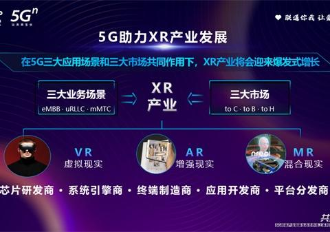 """中国联通携手3Glasses为VR行业注入""""强心剂"""""""