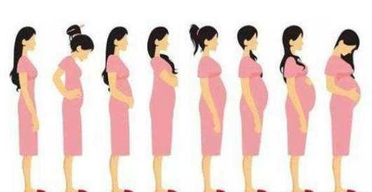 怀孕后有这些症状,是胎儿不稳定的表现,孕妇要注意