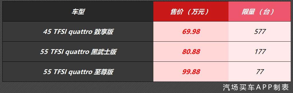 新款奥迪Q7正式上市,售69.98-99.88万元,最多限量577台