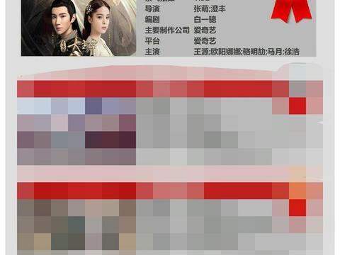 200321 王源《大主宰》占据多榜第一 演员王源未来可期