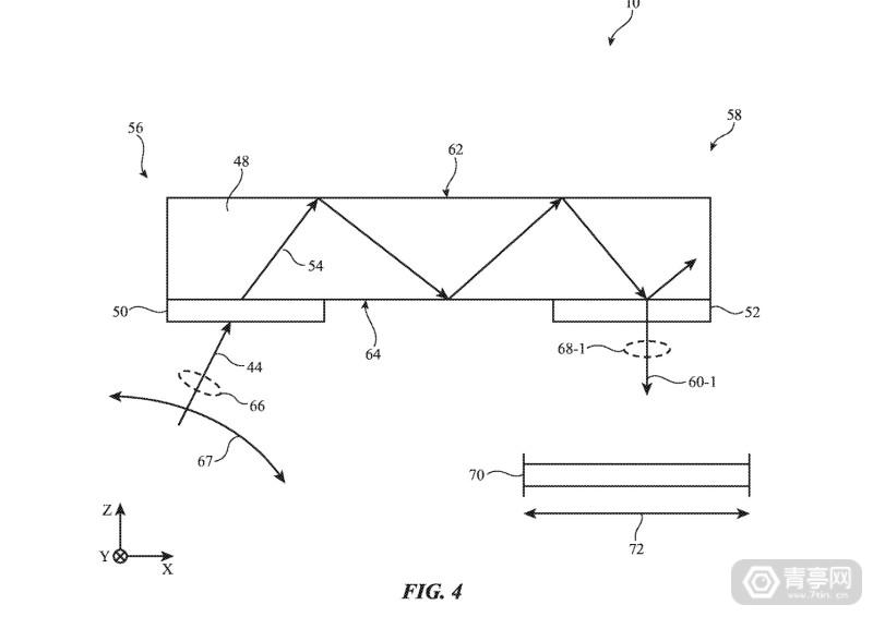 苹果AR专利:集成交错光源阵列的高分辨率光波导系统