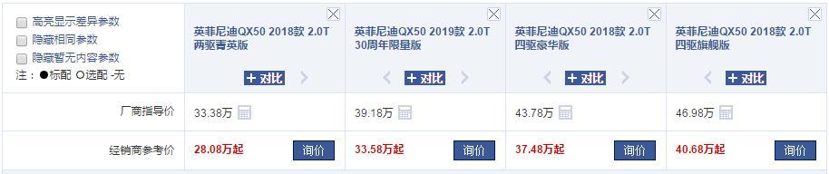 跌至28.08万起,配黑科技,英菲尼迪QX50值得买吗?