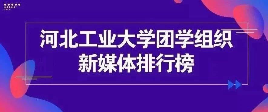 河北工业大学团学组织新媒体排行榜(3.8-3.21)