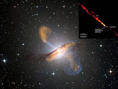 新的重大发现:数据显示,黑洞与宿主星系之间有着惊人的密切关系