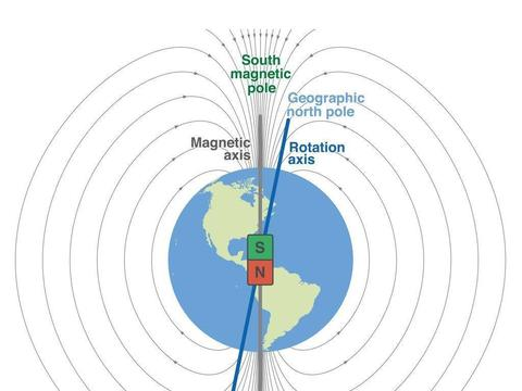 固体地核?液态地心?地球磁场究竟源自何处?