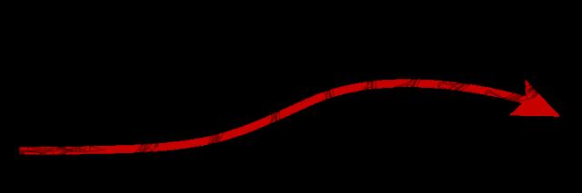 普加乔夫巴黎航展秀绝技,改变空战规则,为四代机研发指明方向