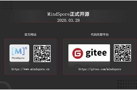 华为全场景AI计算框架MindSpore正式开源,赋能开发者昇腾万里