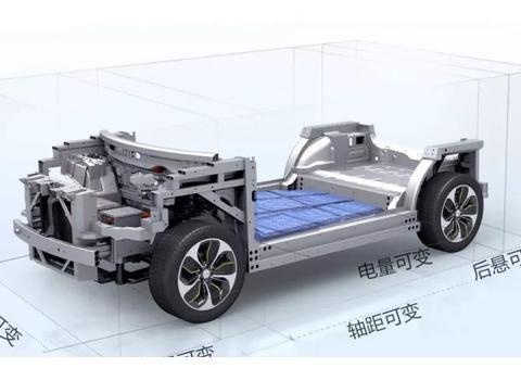 高瞻远瞩!海马汽车先手布局新能源产业链,网友:又是一出好戏