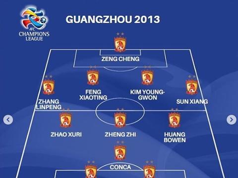 亚足联评选亚冠最佳冠军团队,2013赛季恒大成候选球队之一