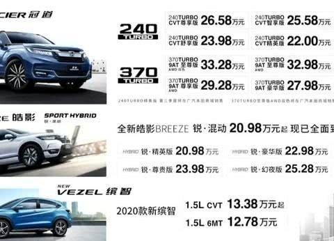 3月31日属于广汽本田——广汽本田发布三款新车