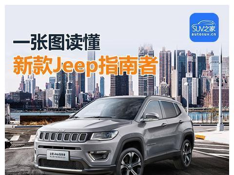 售价15.58万元起,2020款Jeep指南者新车图解