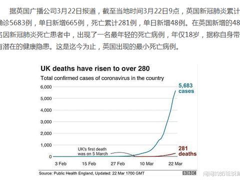 1.5万小留学生滞留英国, 166家庭联名申请包机回国! 网友被惹怒