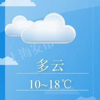【天气】明起4天多云为主!清明节后期雨水重回