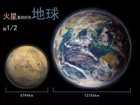 火星到底有什么好?人类为什么非要移民火星?