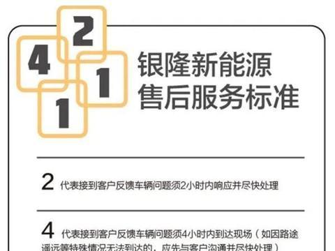 """心系客户 银隆新能源启动""""2020春季车辆服务活动"""""""