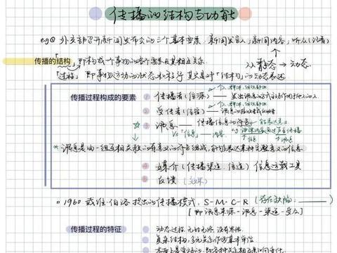 """太佩服!上海交大学霸们居家笔记来袭,这都是什么""""神仙""""笔记"""