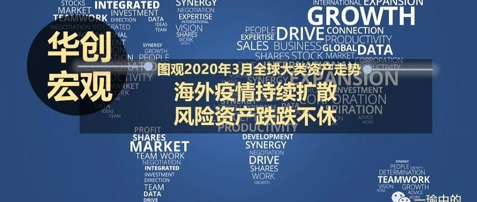 张瑜:海外疫情持续扩散 风险资产跌跌不休