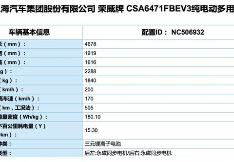 NEDC续航里程达505km 荣威 MARVEL X 新车型曝光