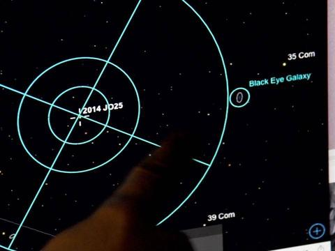 如果有一颗小行星威胁地球,我们将如何阻止它?