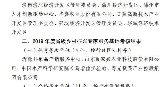 山东公布2019年度省级专家服务基地、省级乡村振兴专家服务基地考核结果