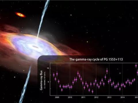 南大:利用美国宇航局数据,发现了两个星系未知的伽马射线发射!