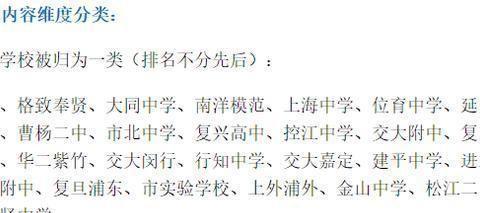 """上海""""四大八校""""重新排序吗?数学科目测评大数据让人更信服"""