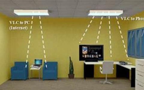 无需WiFi,有光就能上网?中国发布首款可见光通信芯片