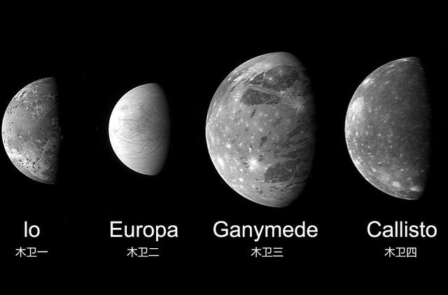木星虽然新增十二颗新卫星,依旧滑落为太阳系卫星数量第二多行星