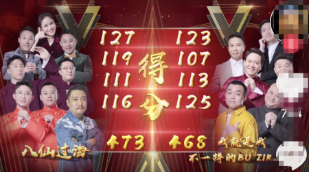 《喜剧人》剪辑出状况:张浩遭淘汰,孟鹤堂击败烧饼,栾云平来了