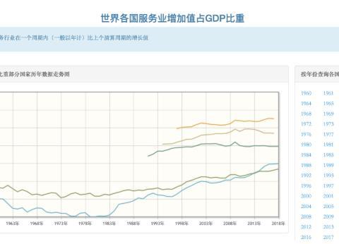 瞻胜传播庞瑞:新冠肺炎疫情暴露现代经济及全球化的关键弱点