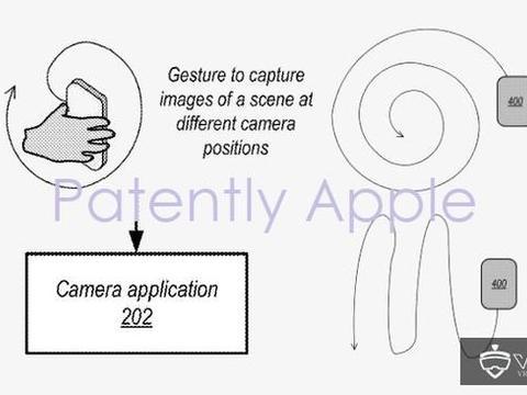 苹果光场全景相机系统专利曝光,或将用于头显、iPhone及iPad