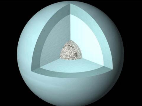 假如海王星跟地球在同样的位置,它会经历什么样的命运?
