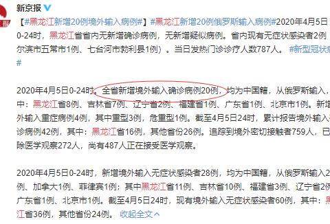黑龙江单日新增20例!全部从俄罗斯输入,俄体操队数人感染