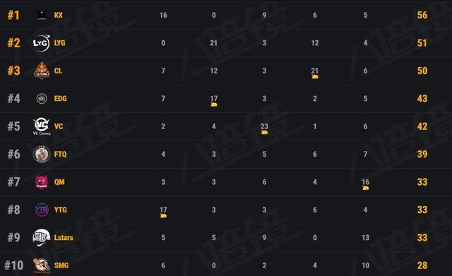斗鱼PCLSMG决赛圈失算一波,KX暗算实力太强,4人满编20秒全灭
