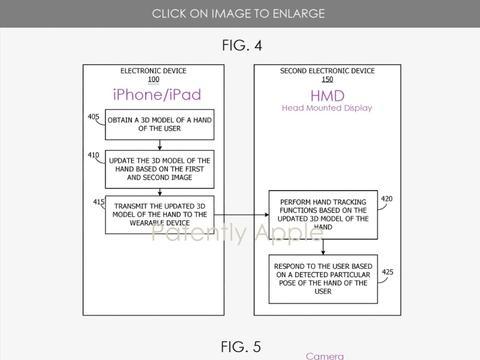 苹果AR专利:结合iPhone深度模组为AR头显提供手势追踪支持