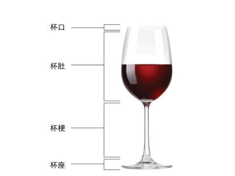 《四度酒话》第五期:葡萄酒杯,正确的选择能让葡萄酒表现得更好