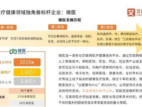 中国电商零售、医疗健康领域独角兽标杆企业分析:每日优鲜、微