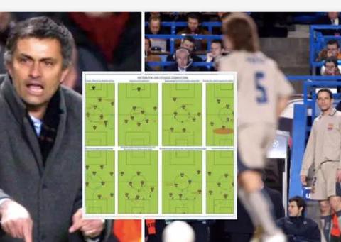 穆里尼奥转会名单提前泄露,如果得到这七人,下赛季热刺能成功吗