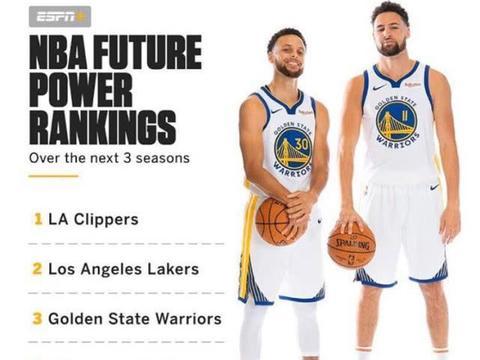 美媒预测NBA未来球队实力榜,快船队力压湖人队,勇士队卷土重来