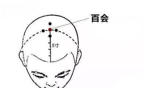 防止脱发的五大穴位+六大药膳(附具体的按摩手法+烹饪方法)